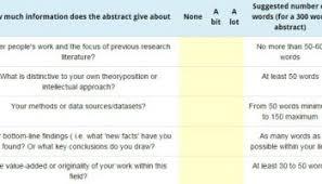 copyright college papers help writing economics homework      Creative Writing