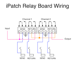 ipatch guitar pedal switcher highly liquid forum i drew in the contacts above the terminal strips on those boards so you can see the wiring path the relays are shown in their energized state