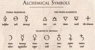 Alchemical Symbols Tumblr