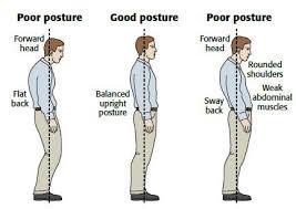 Image result for proper standing technique