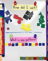 Chart Paper For Kindergarten What To Put On A Focus Wall In Kindergarten Heidi Songs