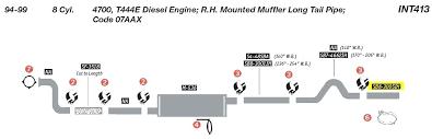 International School Bus Wiring Diagrams Beautiful Engine Diagram ...