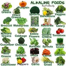 The Ph Miracle Alkaline Acid Food Chart What Are Alkaline Foods And Why Should We Eat Them
