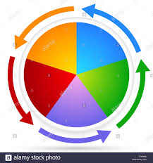 Circular Chart Element Pie Chart With Arrows Around It