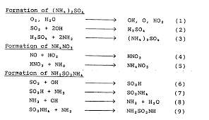 ammonium nitrate equation jennarocca