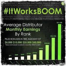 It Works Global Ruby Chart 24 Unbiased Itworks Emerald Chart