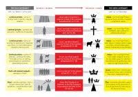 Old Testament Vs New Testament Chart Old Testament Vs New Testament Chart Basic Reading