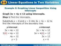 example 2 graphing linear inequalities using intercepts