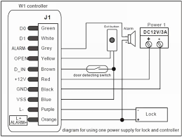 hid card reader wiring diagram wiring diagrams images of truportal card reader wiring wire diagram