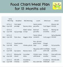 15 12 18 Months Food Chart Meal Plan Food Chart For