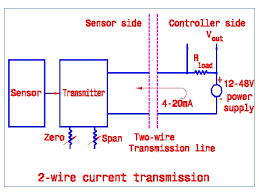 introduction to process transmitters 17 four wire transmitters