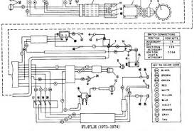 similiar harley davidson electrical schematic keywords harley davidson wiring diagram 1947 harley davidson wiring diagram