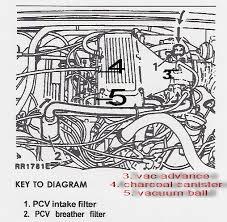 land rover series 3 wiring diagram wiring diagrams and schematics 2002 cavalier radio wiring diagram auto