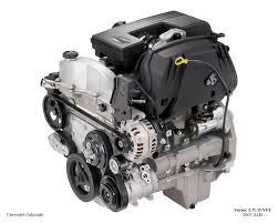 gmc 4 2l vortec engine diagram wiring diagram the forgotten inline engine gm s 4 2 liter atlas i 6 top speed gmc 4 2l vortec engine diagram