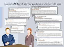 infographic medical job interview questions and what they really click