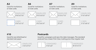 Envelope Size Chart For Printers Stationery Communications And Marketing