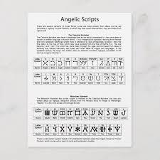 The Celestial Alphabet Angelic Script Chart