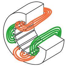 Single Phase Induction Motors Ac Motors Electronics Textbook