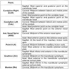 patent woa method for providing individualized figure f000010 0001
