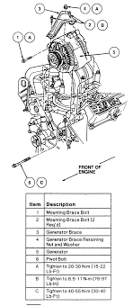 how do you replace the ac compressor on a 1996 ford taurus exploded view of the alternator mounting 3 0l ohv engines