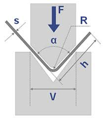 Press Brake Bending Tonnage And Force Calculator