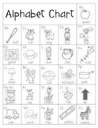 Dyslexia Phonics Chart Alphabet Chart Fundations Style Dyslexia Phonics