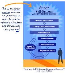Self Esteem Chart The Self Esteem Book Home