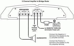 sony xplod amp wiring diagram wiring diagram wiring diagram for sony xplod sony xplod 1000 watt amp wiring diagram how to bridge an amplifier learning center sonic electronix of sony xplod 1000 watt amp wiring diagram for sony