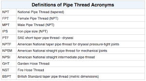 12 Different Types Of Plumbing Pipes Pipe Size Chart