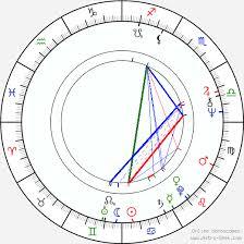 Bruce Davison Birth Chart Horoscope Date Of Birth Astro