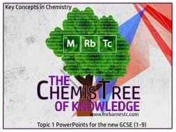 Gcse Combined Science 1 9 Chemistry Key Concepts Powerpoints By