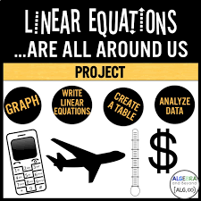 systems of equations project algebra