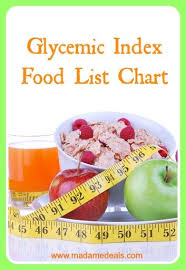 44 Unbiased Glycemic Index Of Food Chart