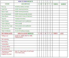 chore chart template for teenagers chore chart for teenage girls family chore chart maker free