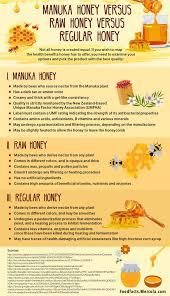 Manuka Honey Benefits And Uses