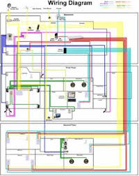 54 best structured wiring systems images on pinterest wiring diagram Structured Wiring Box 54 best structured wiring systems images on pinterest