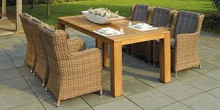 trends in furniture. Patio Design Trends For 2017 In Furniture E