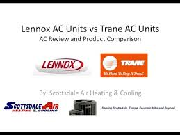 lennox parts plus logo. lennox ac units vs trane units: review and product comparison parts plus logo