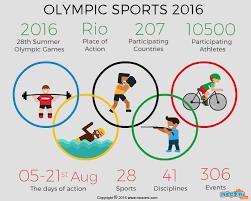 rio olympics 2016 sports list