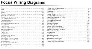 2007 ford focus wiring diagram manual original 2014 ford focus wiring diagram 2007 ford focus wiring diagram manual original table of contents