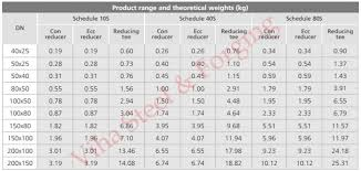 Ss Elbow Weight Chart Stainless Steel Pipe Fittings Manufacturer A403 Fittings