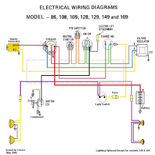 wiring diagram for a kohler generator wiring image kohler wiring diagram generator wiring diagram on wiring diagram for a kohler generator