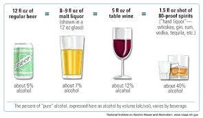 Tumbler Decal Size Chart Wine Glass Sizes Instantprofits