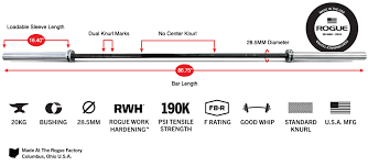 Barbell Length Chart The Rogue Bar 2 0 Olympic Powerlifting Made In The Usa