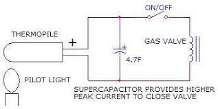 honeywell millivolt gas valve wiring diagram wiring diagram Honeywell Millivolt Gas Valve Wiring Diagram gas valve wiring diagram honeywell Honeywell Zone Valve Wiring Diagram
