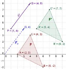 Kemudian apabila pada transformasi translasi, refleksi, dan rotasi hanya dapat mengubah posisi benda, maka dilatasi juga dapat melakukan transformasi geometri dengan merubah ukuran benda. Geometri Transformasi Translasi Madematika