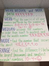 Mean Median Mode Anchor Chart Mean Median Mode And Range Anchor Chart Math Lessons