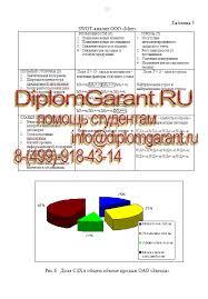 Преддипломная практика в районном суде отчет Комментарии к публикации 0