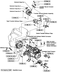 Repair Guides | Manual Transmission | Transmission Removal ...