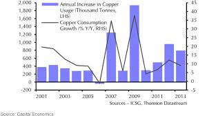 Chinese Copper Elephant Kitco Commentary